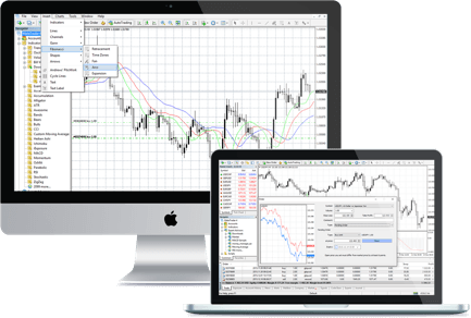 Fusion Markets Review: MetaTrader 4 (MT4) Platform
