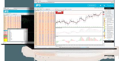 JFD Review: MT4+ WebTrader