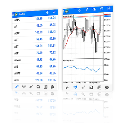 JFD MT5+ Mobile App Advanced Charts