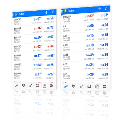JFD MT5+ Mobile App Multiple Assets