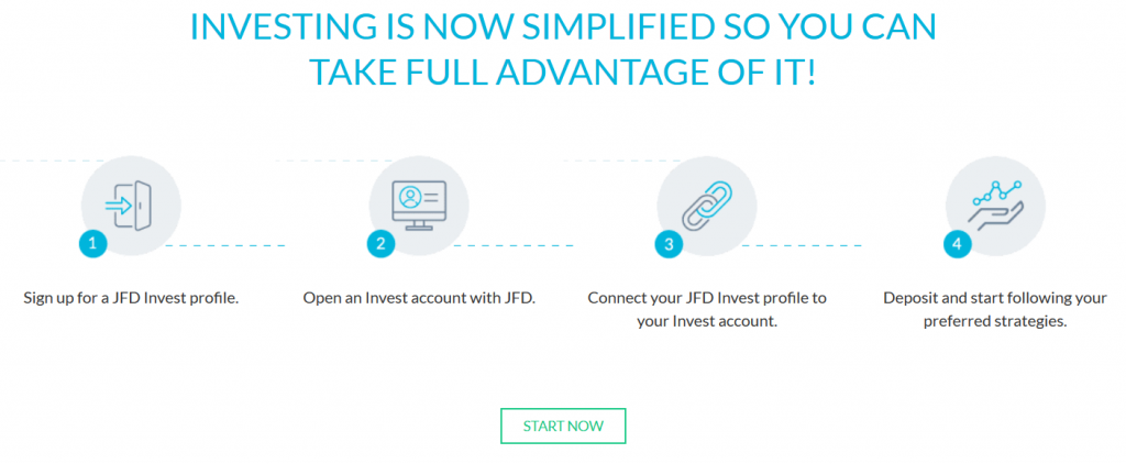 JFD Review: Mirror Trading