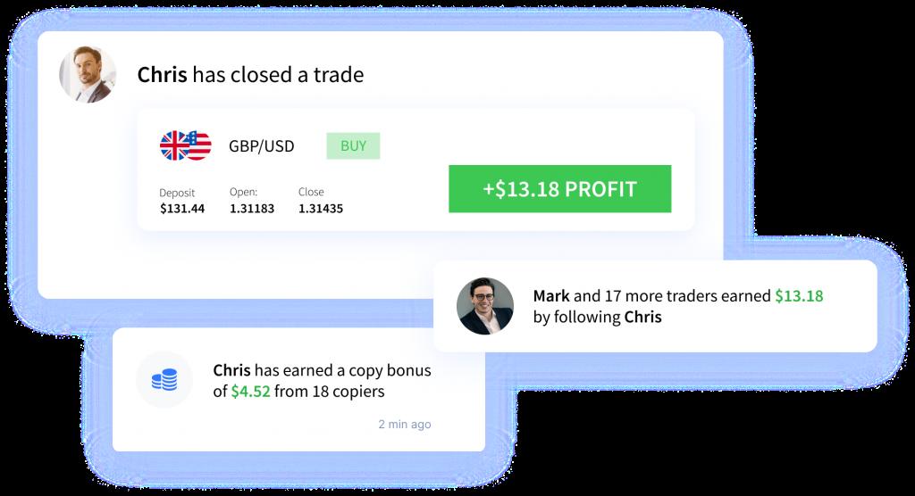 NAGA Auto Copy Trading