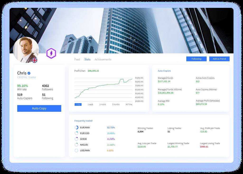 NAGA User Profiles