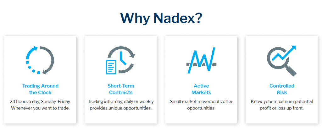 Nadex Review: Features
