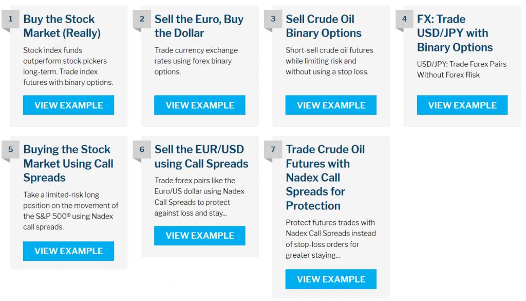 Nadex Trade Examples