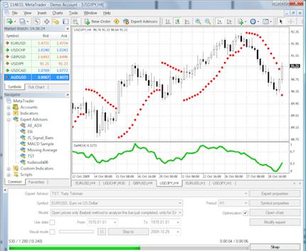 Purple Trading Review: MT4 Indicators & Scripts