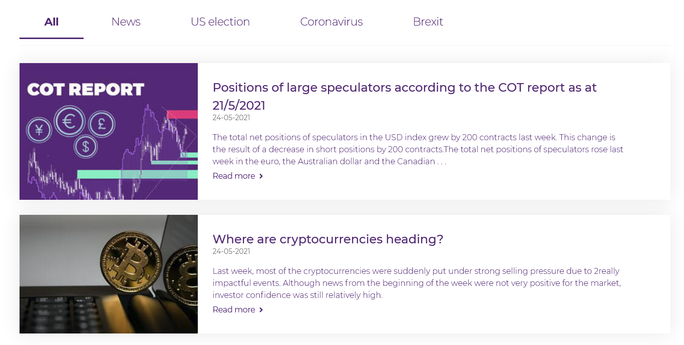 Purple Trading Market News