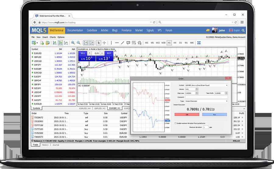 Purple Trading Review: MetaTrader 4 (MT4) Web Terminal