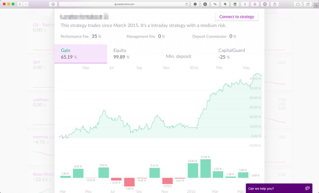 Purple Trading Review: Purple Zone
