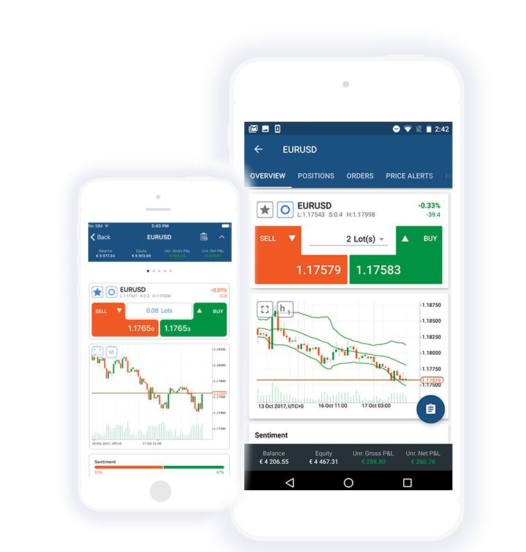 Purple Trading Review: cTrader Mobile Platform