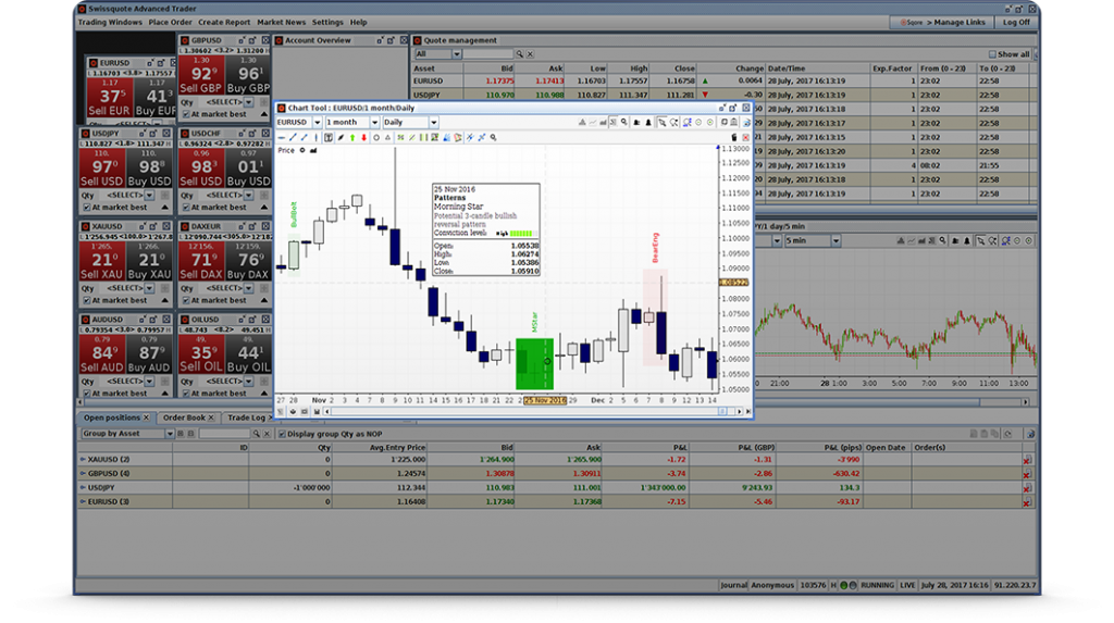 Swissquote Advanced Trader Automatic Pattern Detection