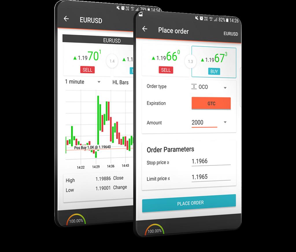 Swissquote Advanced Trader Order Types
