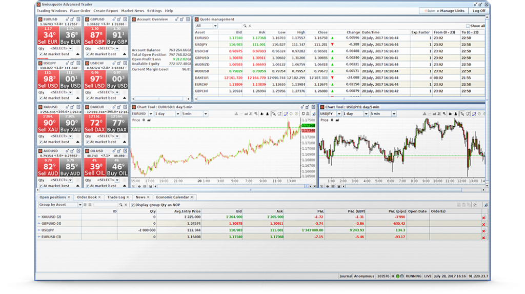Swissquote Advanced Trader Platform