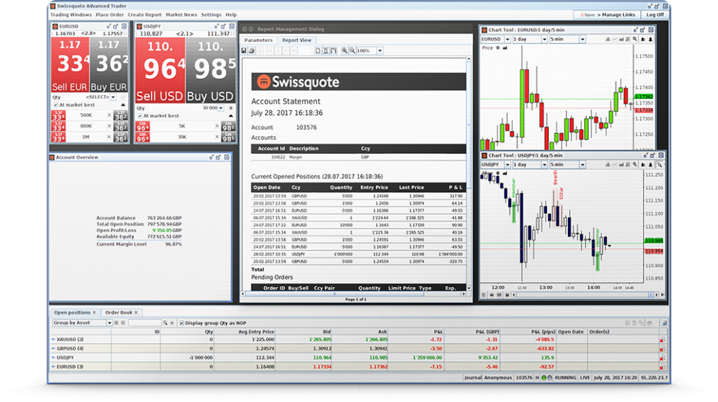 Swissquote Review: Advanced Trader Platform Customised