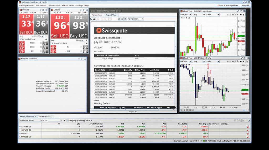 Swissquote Advanced Trader Platform Customised