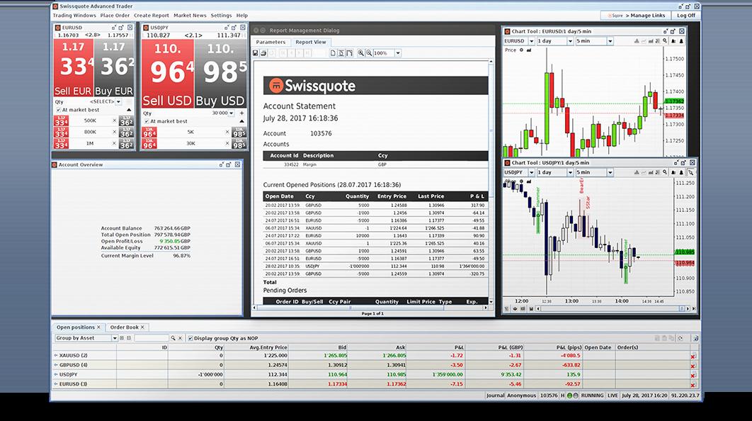 swissquote trading days trader 2.0 beim broker flatex mehr komfort als bei dieser trading software ist kaum möglich