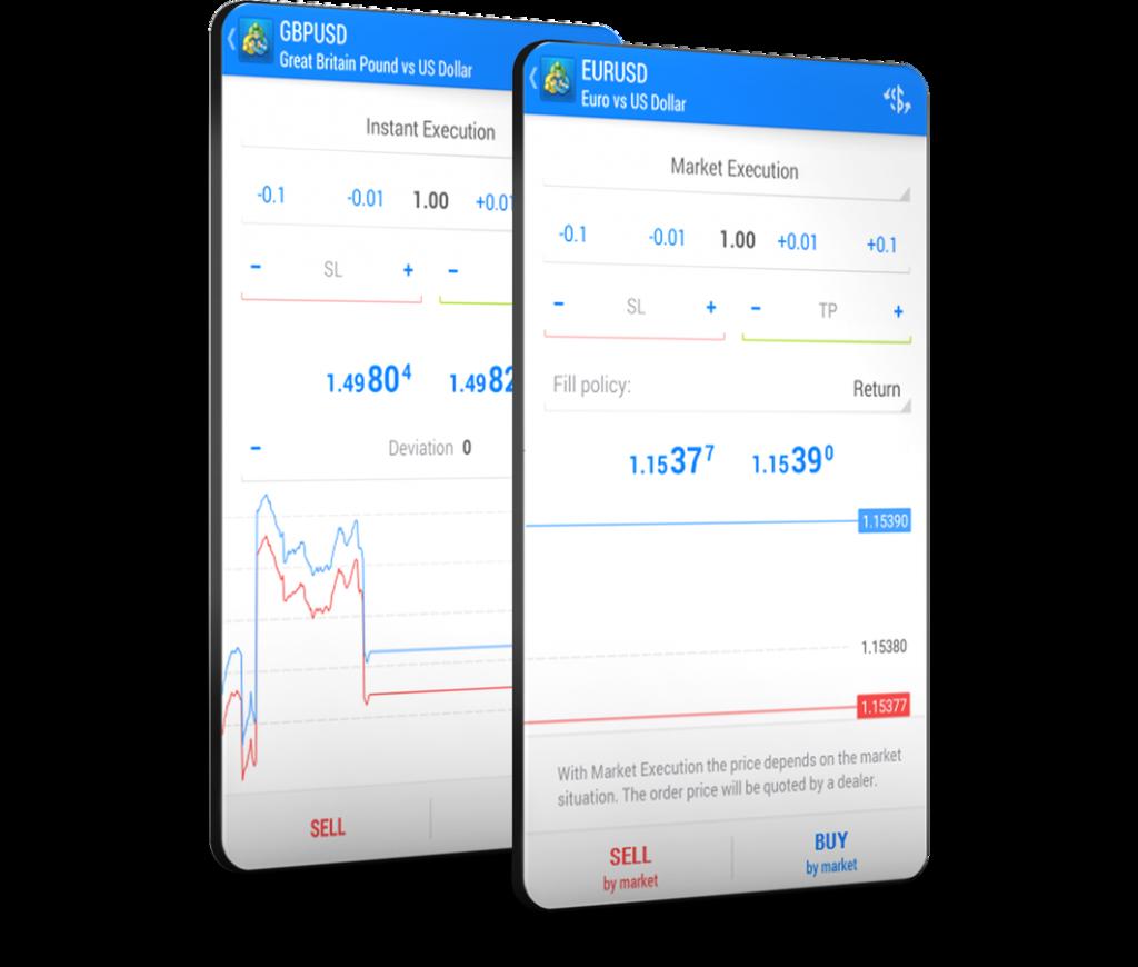 Swissquote MetaTrader 4 (MT4) Trading & Orders