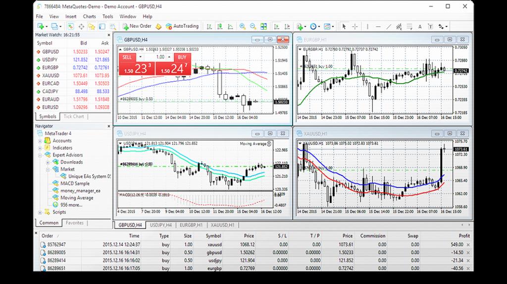 Swissquote Review: MetaTrader 4 (MT4) Trading Platform