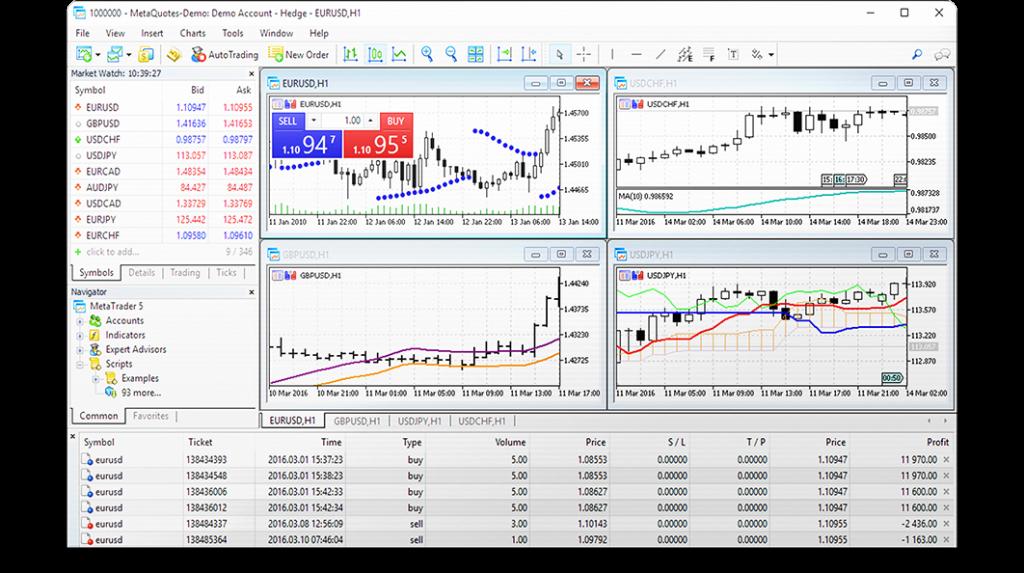 Swissquote Review: MetaTrader 5 (MT5) Trading Platform