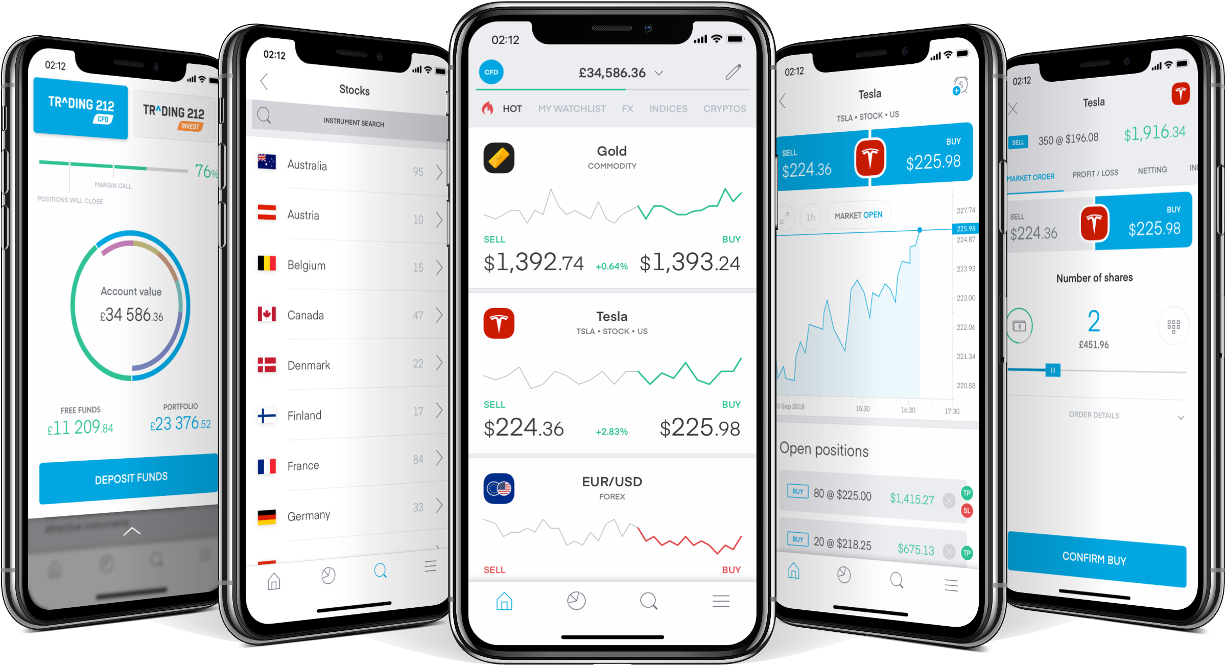trading 212 cryptocurrency
