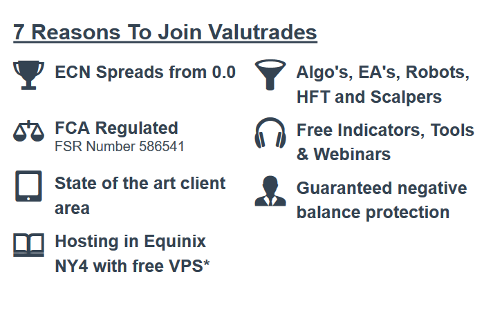 Valutrades Features