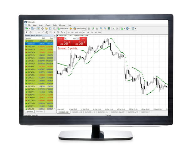 Valutrades MetaTrader 4 (MT4) Platform