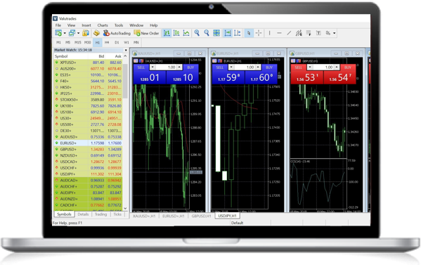 Valutrades MetaTrader 5 (MT5) Platform