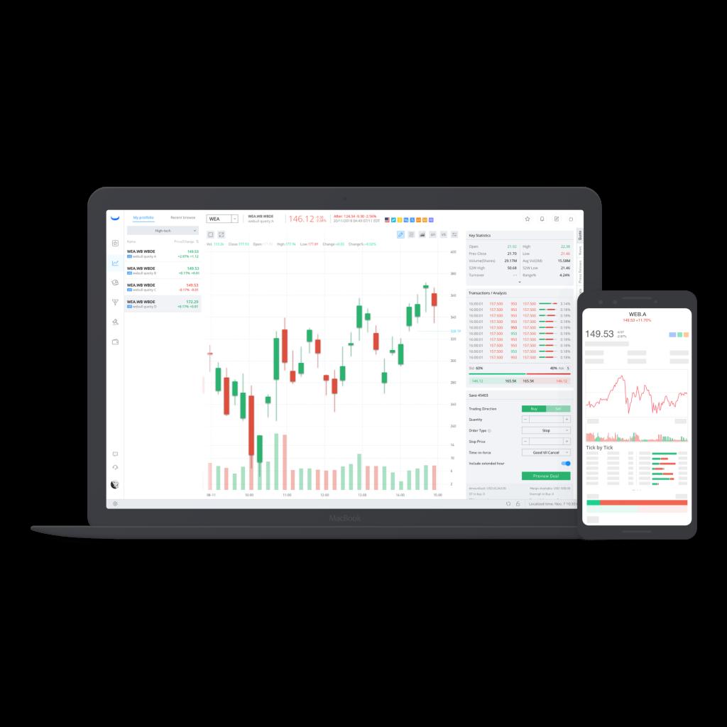 Webull Trading Platform