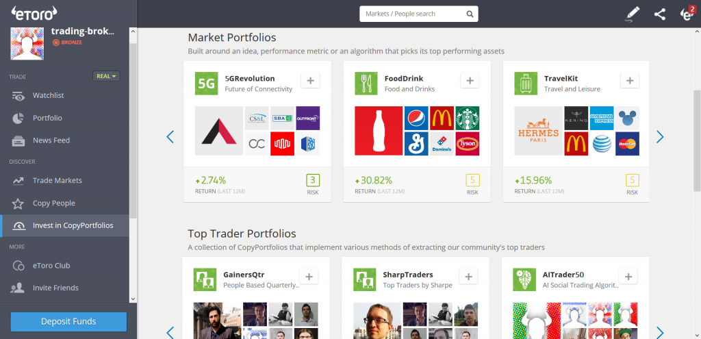 eToro Review: CopyPortfolios