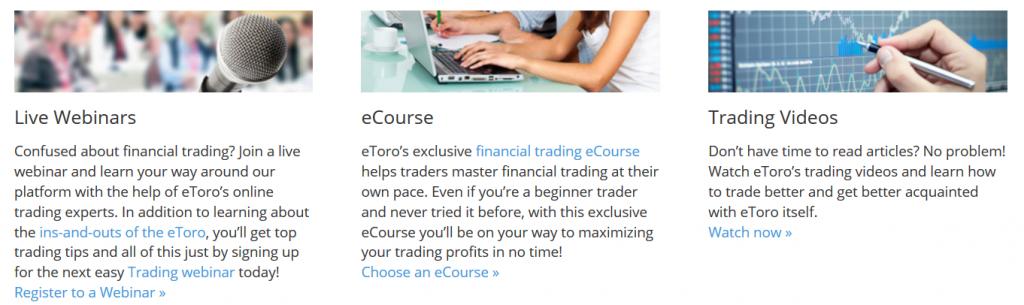 eToro Review: Trading Academy