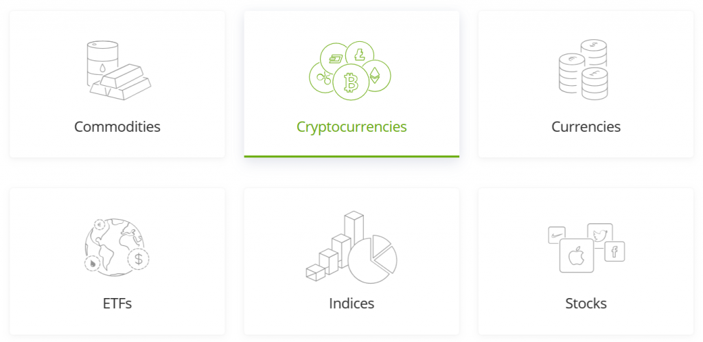 eToro Review: Trading Instruments