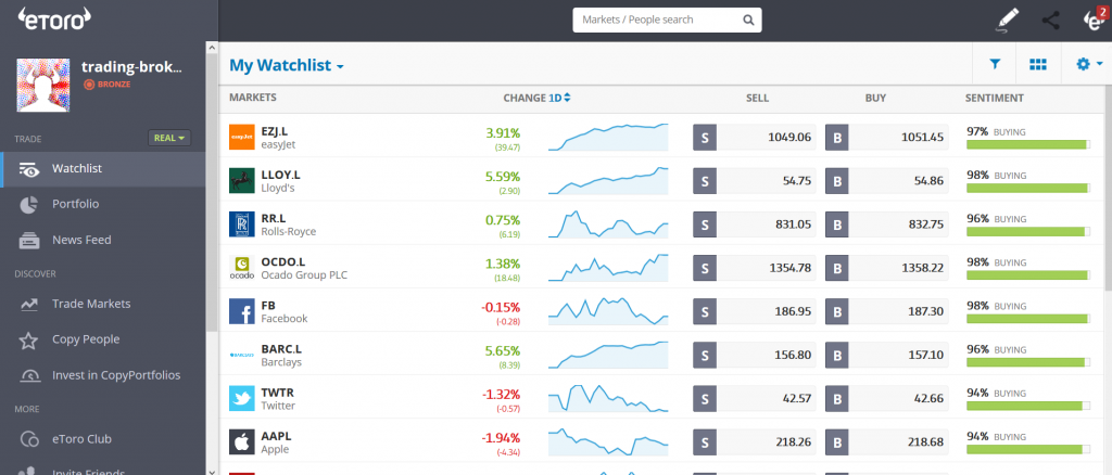 eToro Review: Watchlist