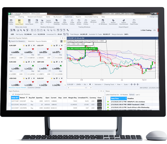 Ally Invest Review: Forex Trading Platform