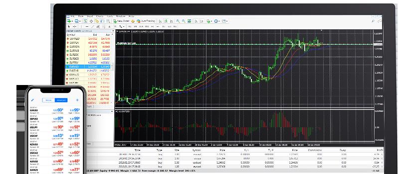 Ally Invest Review: MetaTrader Trading Platform