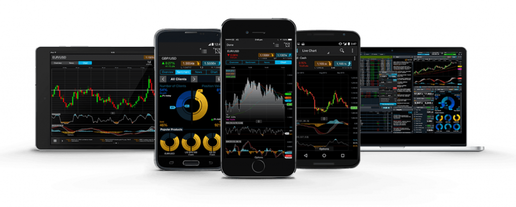 CMC Markets CFD Trading App