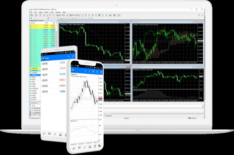 CMC Markets MT4 Trading Platform