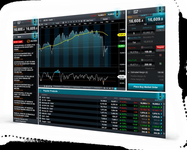 CMC Markets Module Linking