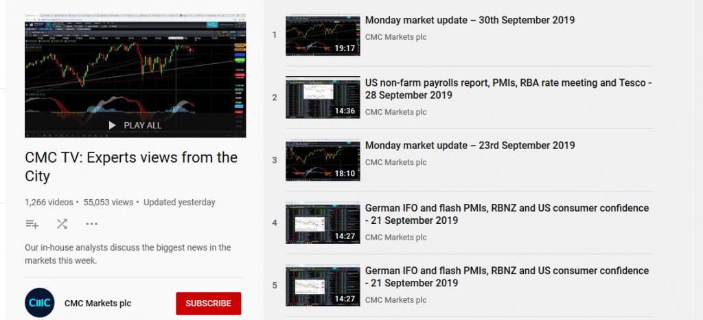 CMC Markets TV