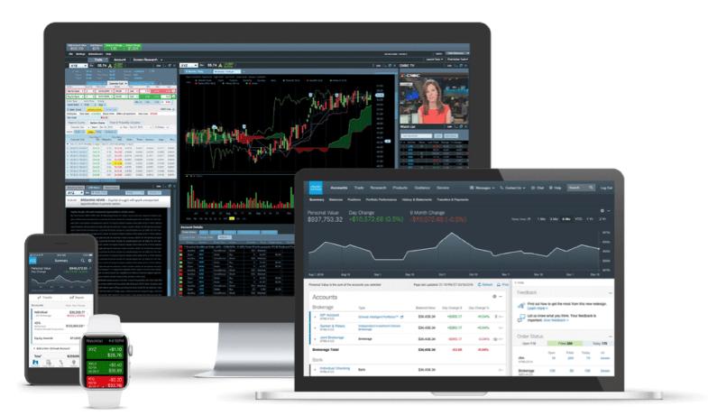 Charles Schwab Review: Trading Platforms