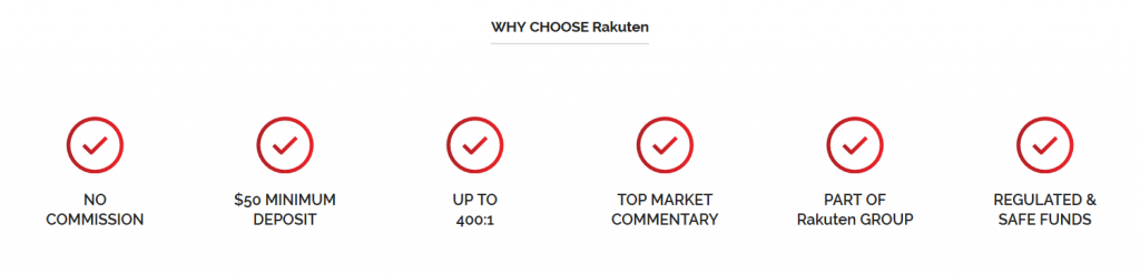 Rakuten Review: Features