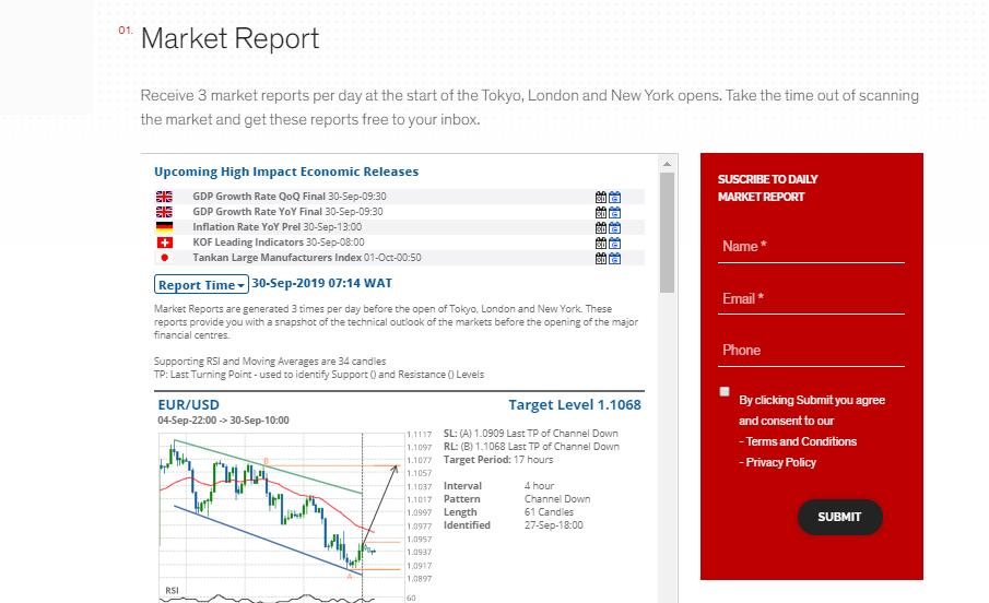 Rakuten Review: Market Report
