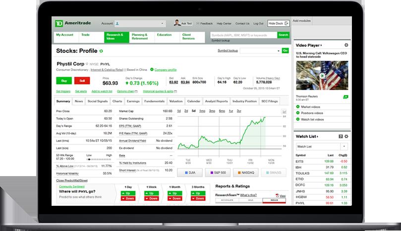 TD Ameritrade Review: Web Platform