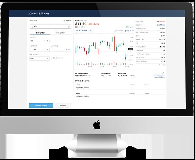 Zacks Trade Review: Client Portal