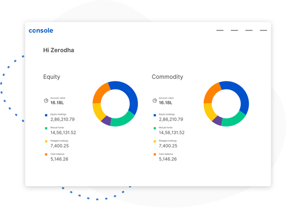 Zerodha Review: Console