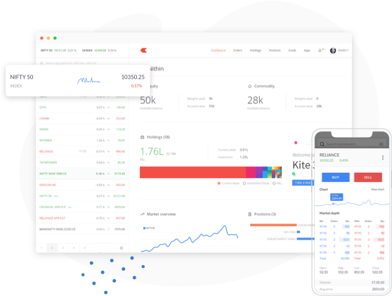 Zerodha Review: Kite Platform