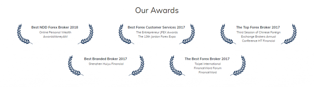 ATFX Review: Award Winning Online Broker