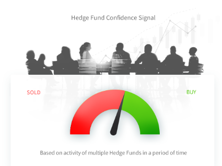 CAPEX Review: Hedge Funds Activity