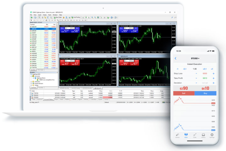 Eightcap Review: MetaTrader 4