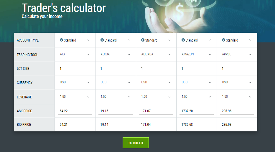 FBS Review: Trader's Calculator
