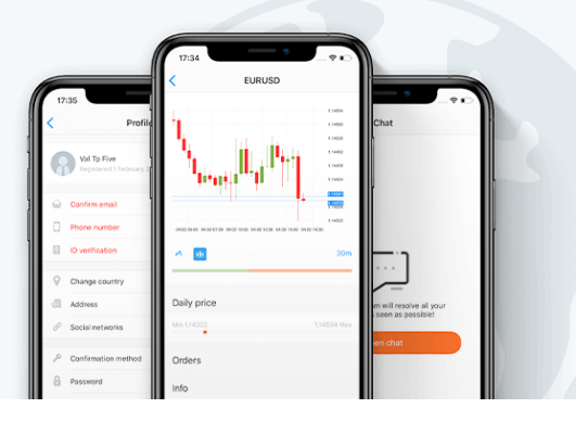 FBS Review: Trader App